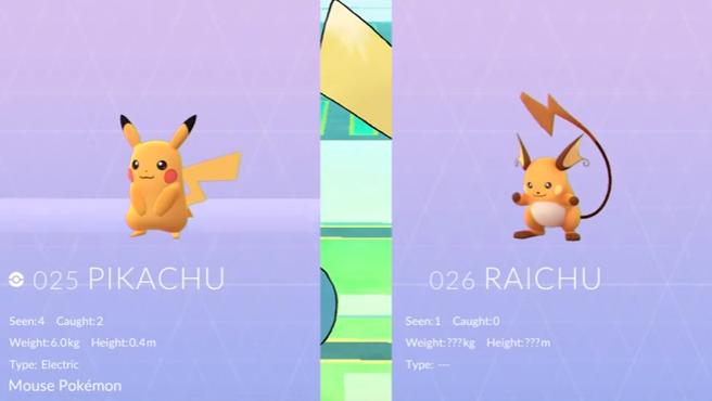 wieviele pokemon gibt es